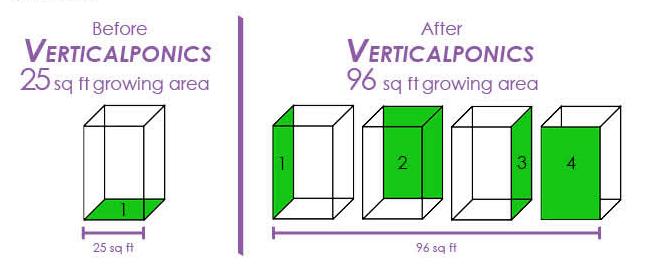 verticalponics